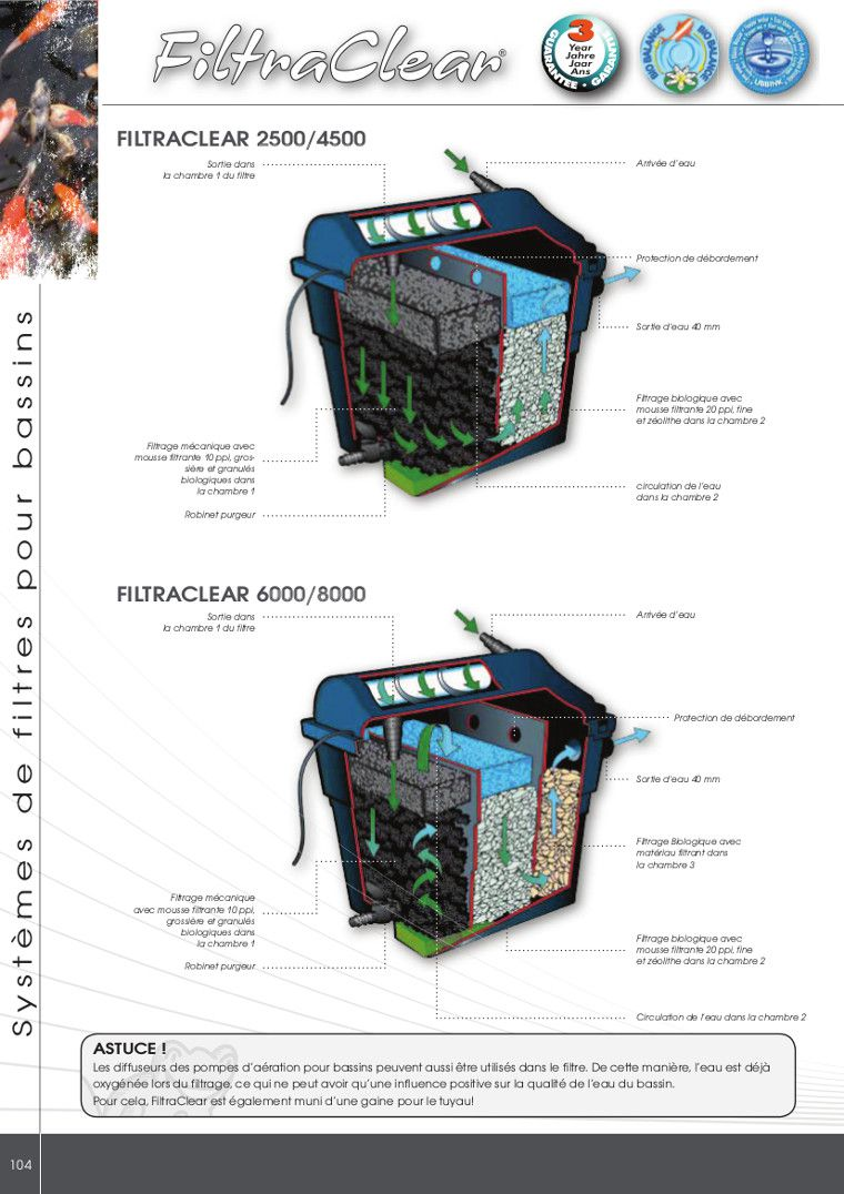 kit filtration bassin pro filtraclear 4500 set achat. Black Bedroom Furniture Sets. Home Design Ideas