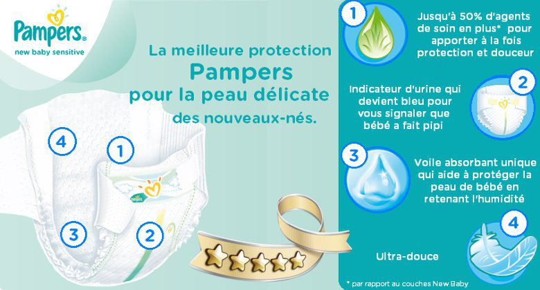 Pampers newbaby sensitive taille 1 2 5kg 23 couches blanc achat vente couche - Couche bebe pour piscine pampers ...