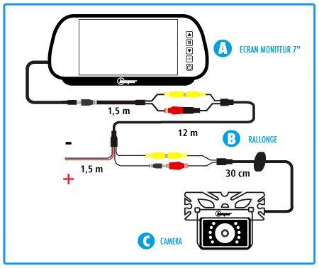 beeper cam ra de recul ecran retroviseur 7 cc1 n achat vente radar de recul beeper cam ra. Black Bedroom Furniture Sets. Home Design Ideas