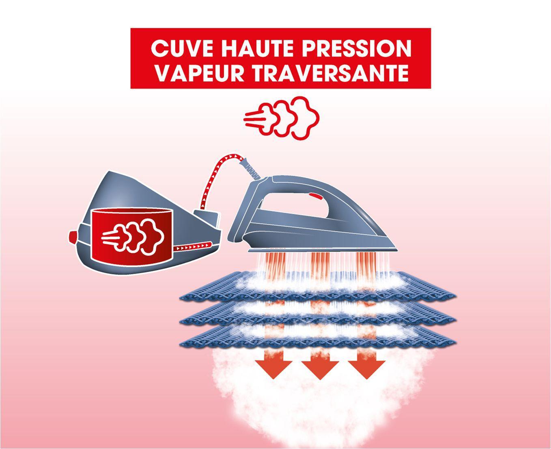 destockage centrale vapeur calor pro express turbo gv8317c0 centrale vapeur au meilleur prix. Black Bedroom Furniture Sets. Home Design Ideas
