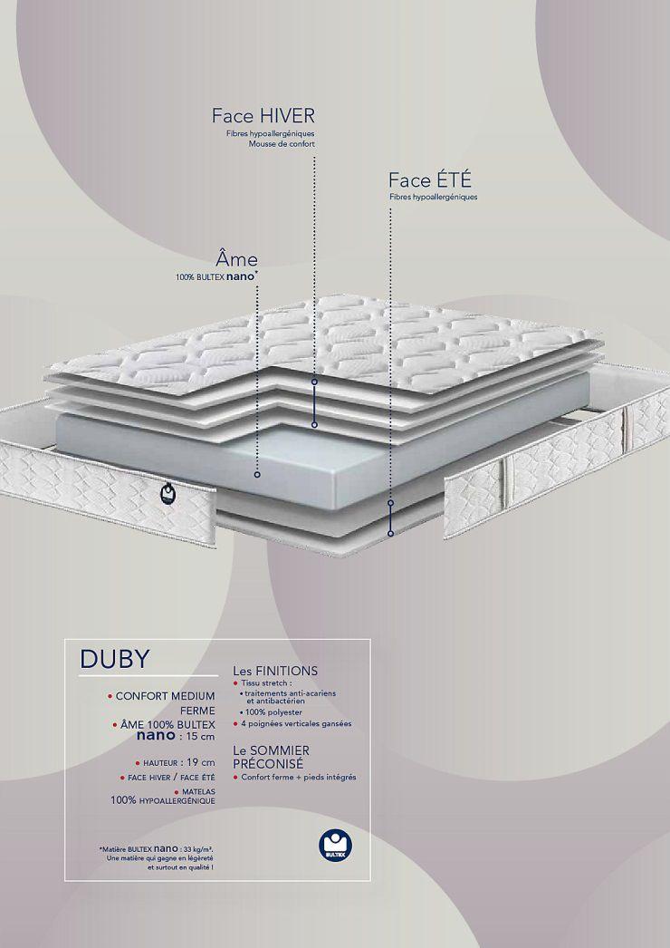 Bultex matelas duby 140x190 cm mousse ferme 33kg m3 - Literie bultex hotellerie ...