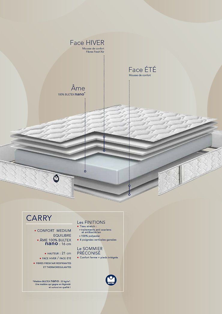 bultex carry matelas 100 nano 140x190 h21cm achat vente matelas cdiscount. Black Bedroom Furniture Sets. Home Design Ideas