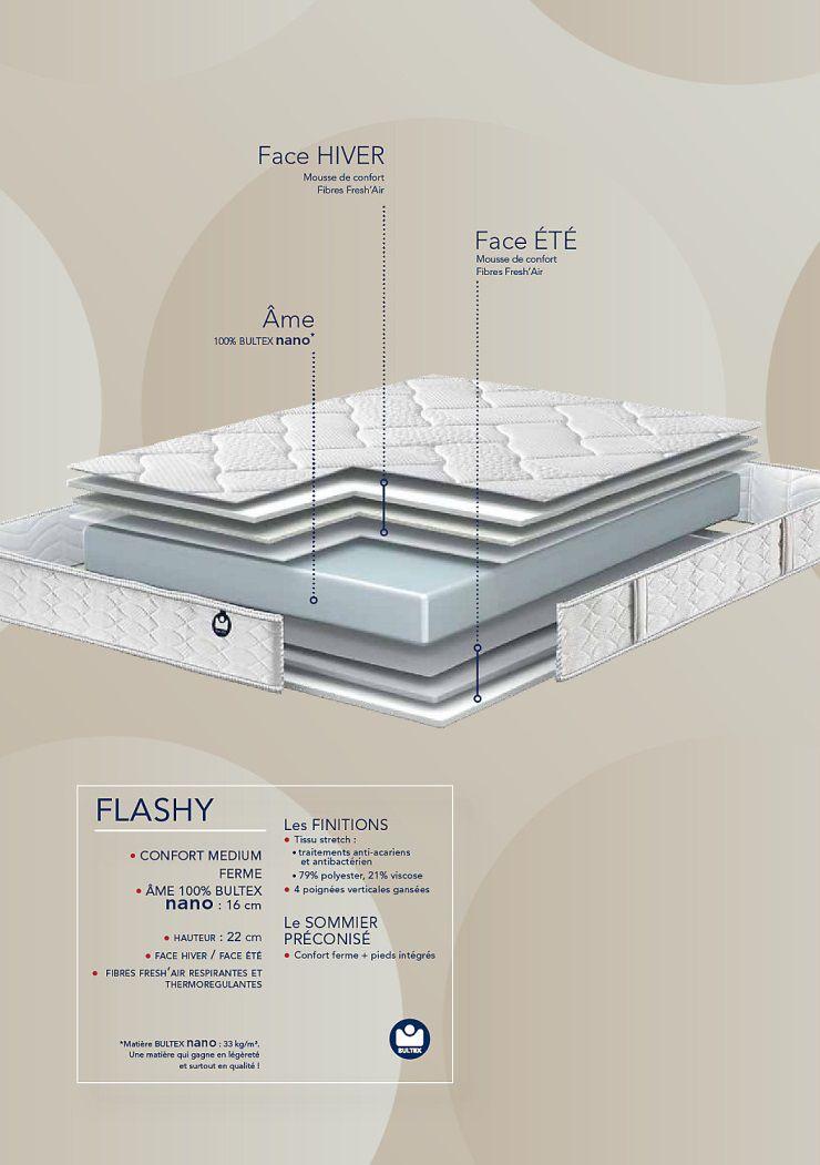 bultex matelas flashy 140x190 cm mousse ferme 33kg m 2 personnes achat vente. Black Bedroom Furniture Sets. Home Design Ideas