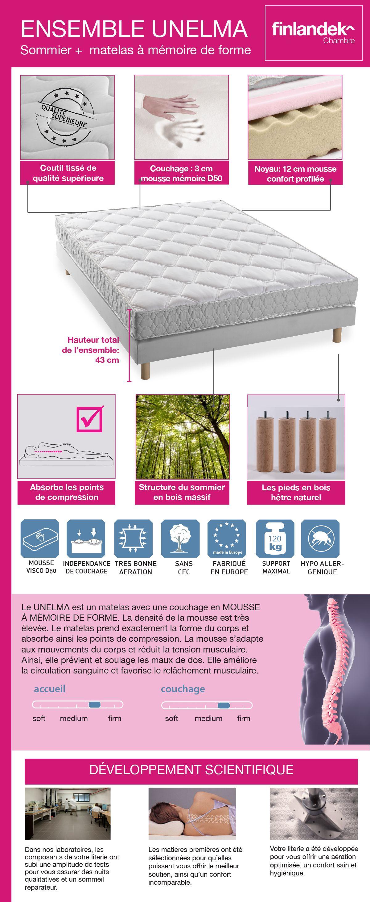 matelas memoire de forme mal de dos quel matelas choisir pour mal de dos appartenant meilleur. Black Bedroom Furniture Sets. Home Design Ideas