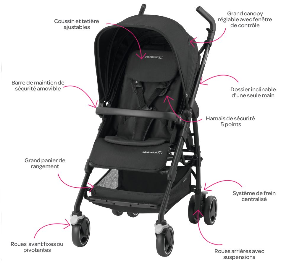 Bebe confort poussette canne dana triangle black for Autour de bebe portet