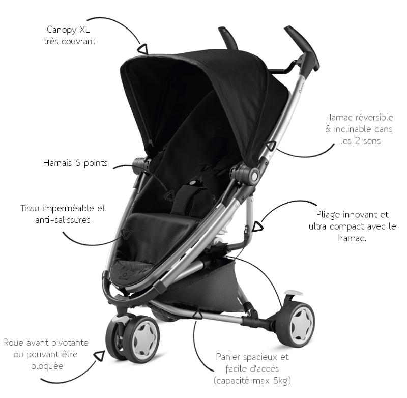 poussette bebe confort ultra compacte