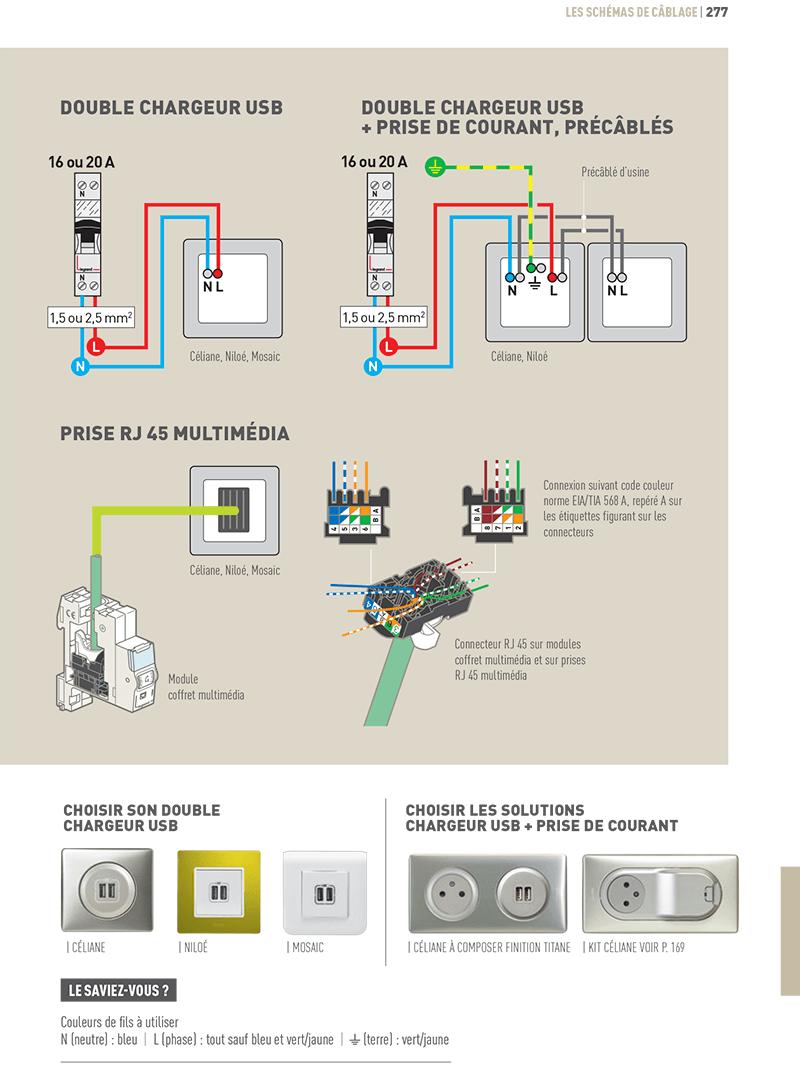 Passion Bassin Dossier Lectricit L 39 Eau Les Bassins Et Simulation D39un Circuit Purementanalogique Legrand Celiane Prise De Courant Avec Terre Affleurante 1 Usb Encastrer Blanc Phase