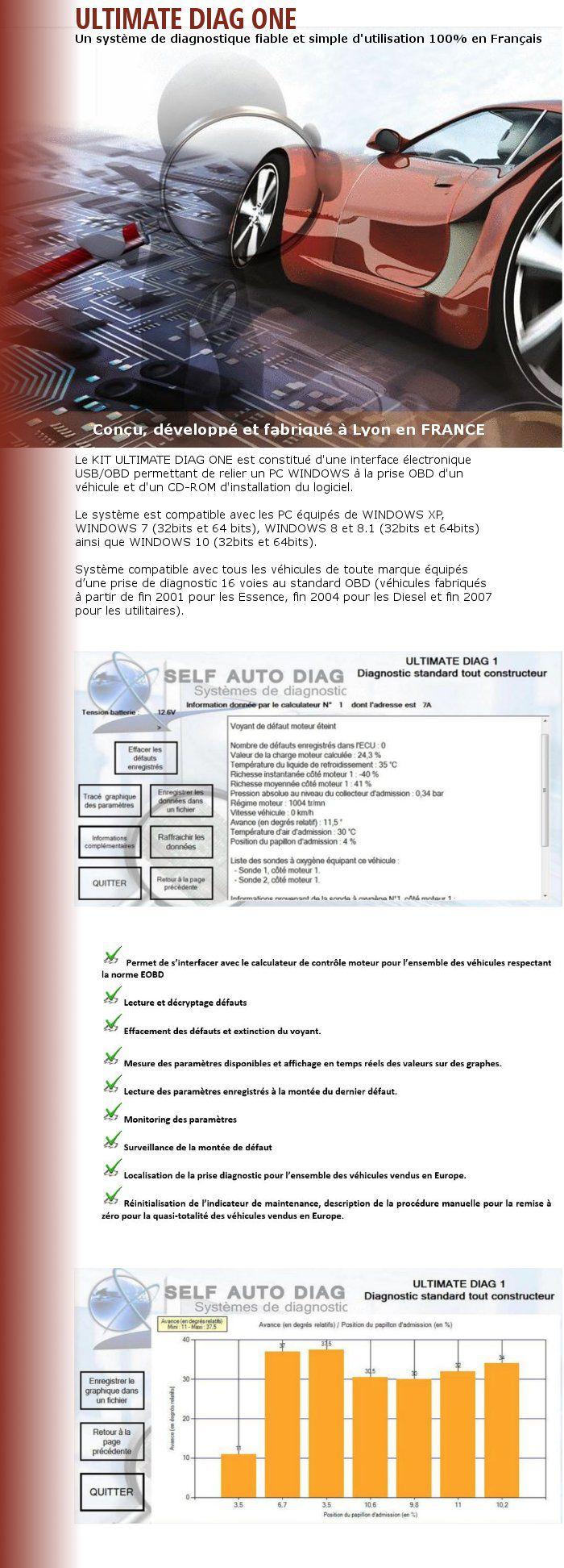 valise diagnostic auto ultimate diag one interface diagnostique multimarque obd et logiciel. Black Bedroom Furniture Sets. Home Design Ideas