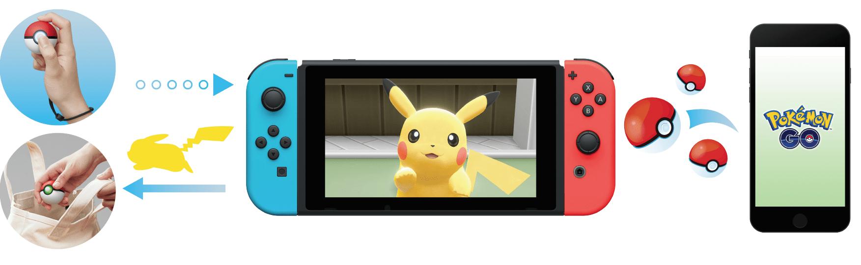 """Résultat de recherche d'images pour """"pokemon let's go pack"""""""