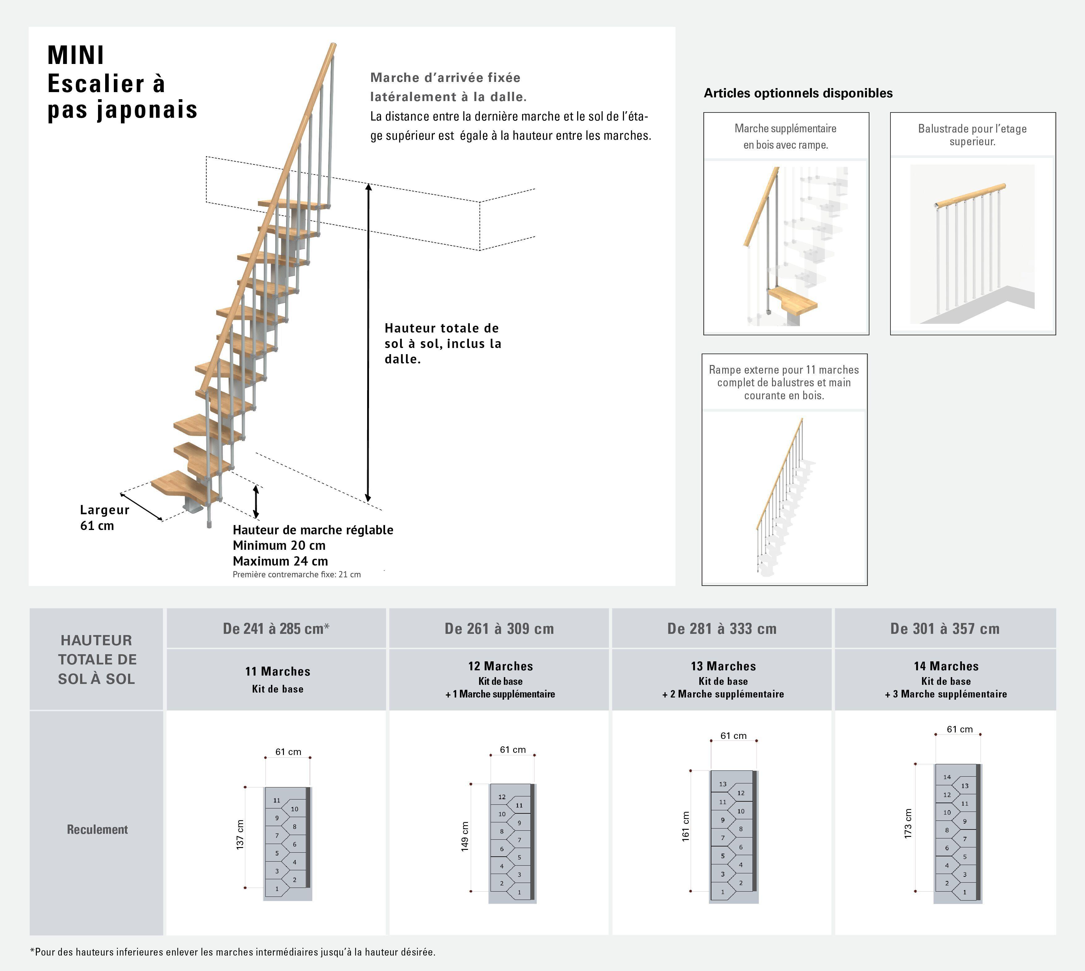 Largeur D Une Marche D Escalier escalier droit 11 marches en bois massif naturel - structure