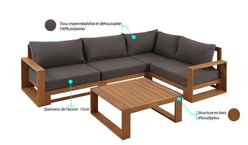FINLANDEK - Salon de jardin 5 places avec angle modulable en ...