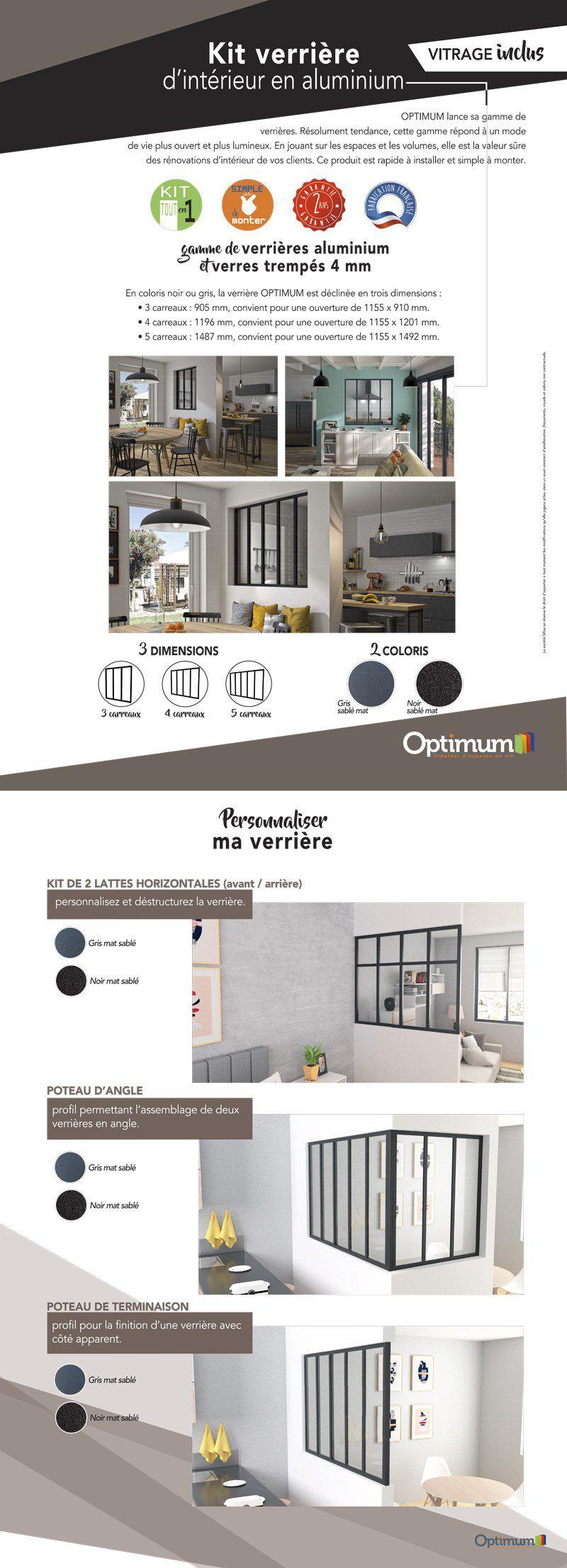 Verrière D Atelier Aluminium En Kit 4 Vitrages Inclus H 115 X L 120 Cm Noir Mat Optimum