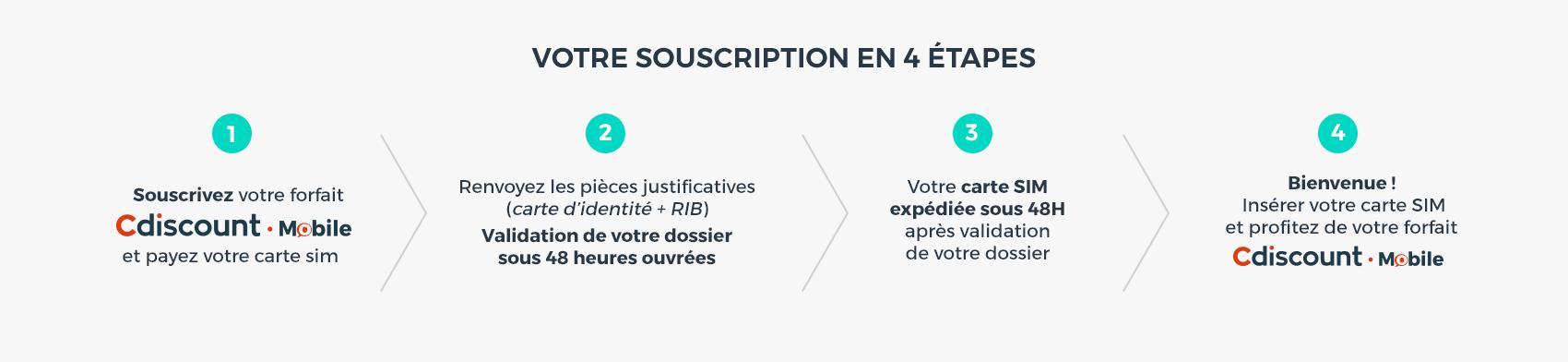 Carte Cdiscount Mobile.Forfait 2 Euros L Offre Mobile Sans Engagement A Seulement