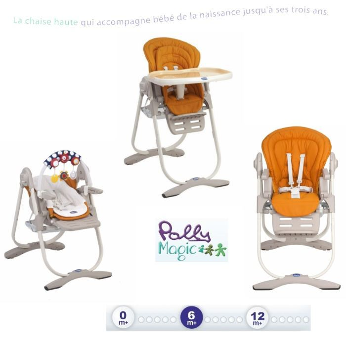 Polly 2 en 1 soins b b sur enperdresonlapin - Chaise haute evolutive 3 en 1 chicco polly magic ...