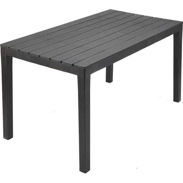 Table de jardin largeur 75 cm