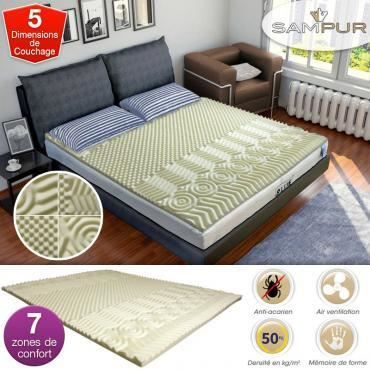 surmatelas m moire de forme 7 zones effet massage sampur. Black Bedroom Furniture Sets. Home Design Ideas