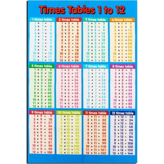 53 x35 CM Tables de Multiplications Affiche1 à 12 École Mathématiques