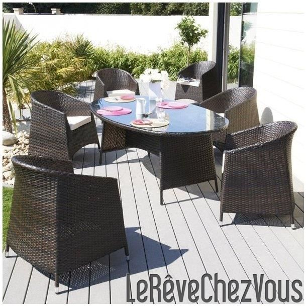 Beautiful Salon De Jardin Resine Tressee Table Ovale Ideas - Amazing ...