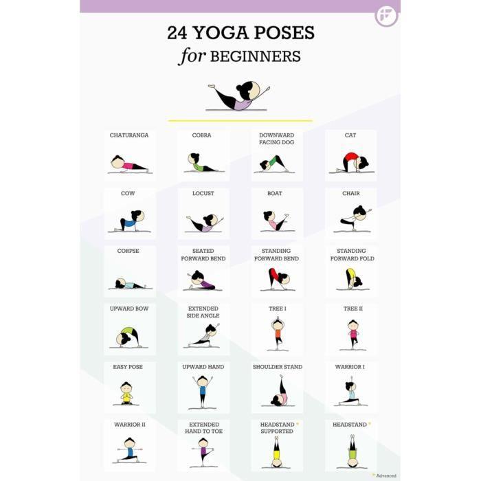Poster Affiche Yoga Pour Debutant 24 Posture Asanas Meditation Bien Etre 42cm x 63cm