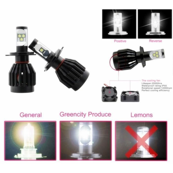 80w 8000lm h7 voiture led cree headlight kit ampoules lampe h l all in one achat vente. Black Bedroom Furniture Sets. Home Design Ideas