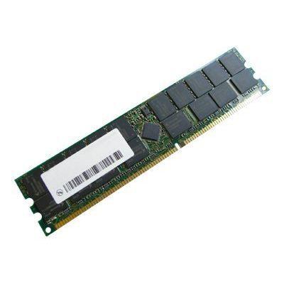 MÉMOIRE RAM Hypertec - Mémoire - 2 Go - DDR - 266 MHz / PC2100