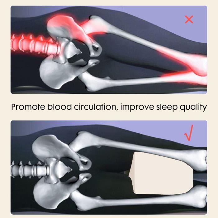 Coussin d'allégement l'oreiller jambe sommeil genou mousse mémoire haute densité ménage (bleu marine)