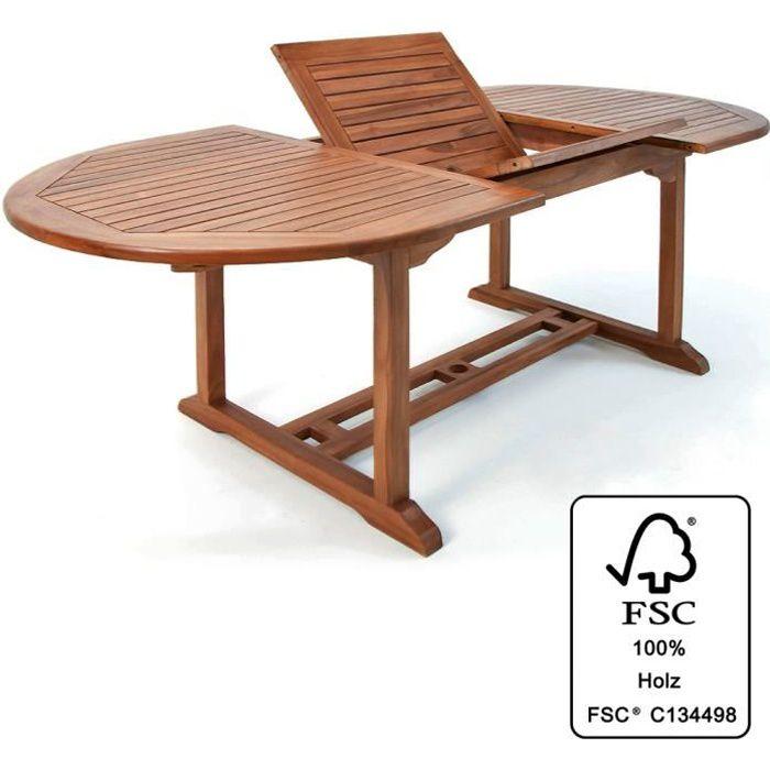 Table jardin largeur 100 cm