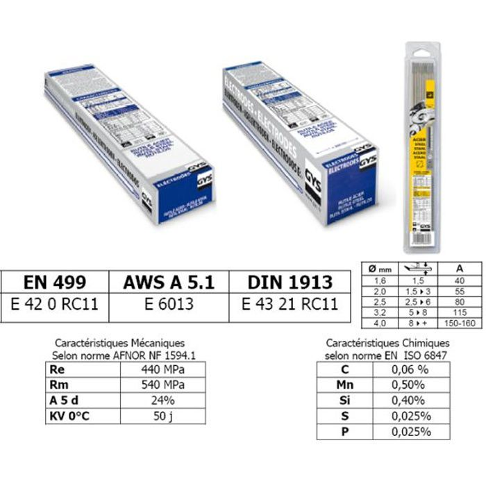 165 électrodes acier Ø 3.2 - GYS
