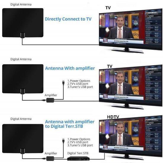 QN Antenne TV Intérieur , Amplifiée 80 Miles Range Antenne TNT Numérique  Intérieur avec Signal Amplificateur Booster with 16FT - antenne rateau,  avis et prix pas cher - Cdiscount