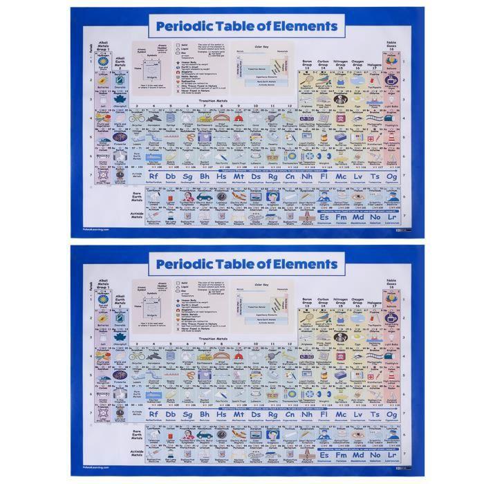 1 pc Tableau Périodique des Éléments Affiche Connaissances Impression Éducation 40x60 cm Wall Sticker BARRE - HALTERE - POIDS