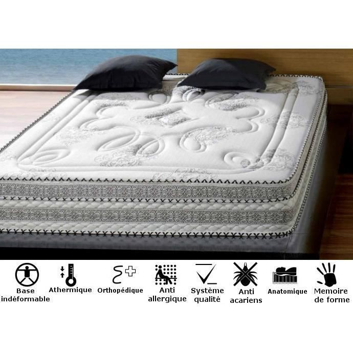 soldes surmatelas matelas dunlopillo latex multizones x. Black Bedroom Furniture Sets. Home Design Ideas