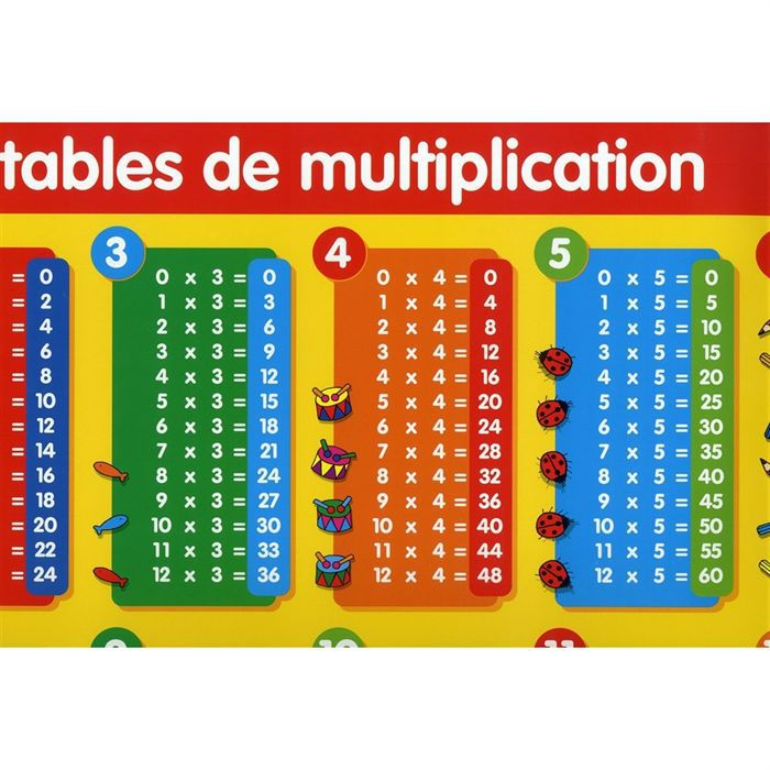 Poster tables de multiplication achat vente livre - Table de multiplication matou matheux ...