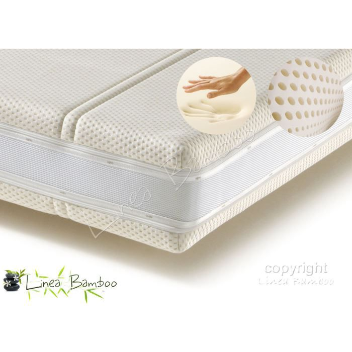 Memoire de forme ou latex maison design - Matelas latex ou mousse memoire de forme ...