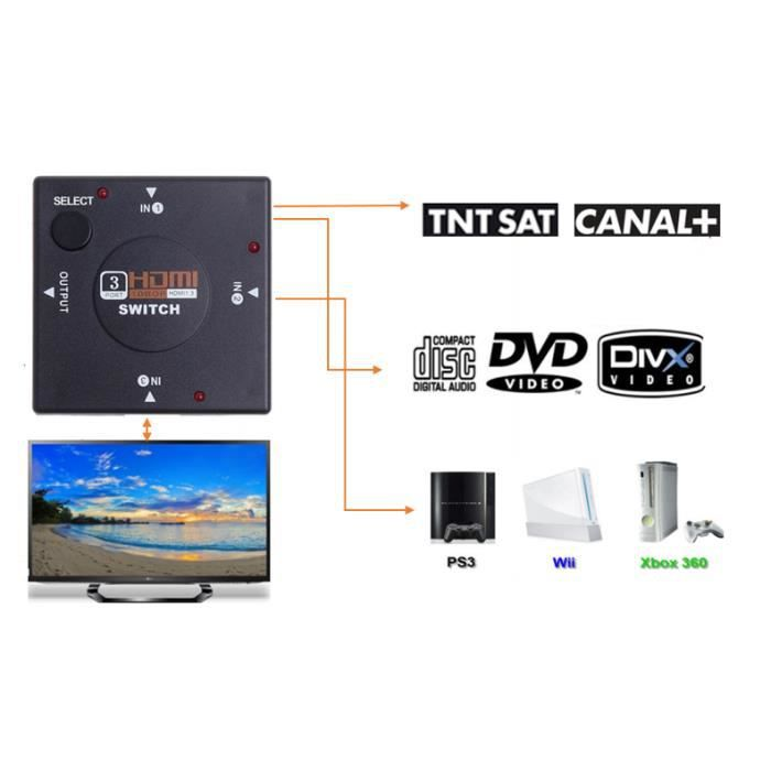 r partiteur switch hdmi compact 3 ports kowi repartiteur tv avis et prix pas cher cdiscount. Black Bedroom Furniture Sets. Home Design Ideas