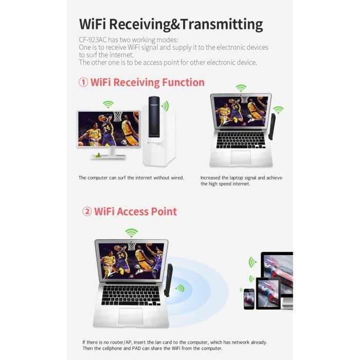 MODEM - ROUTEUR tenoens® 600 Mbps double bande 2,4 - 5 GHz sans fi