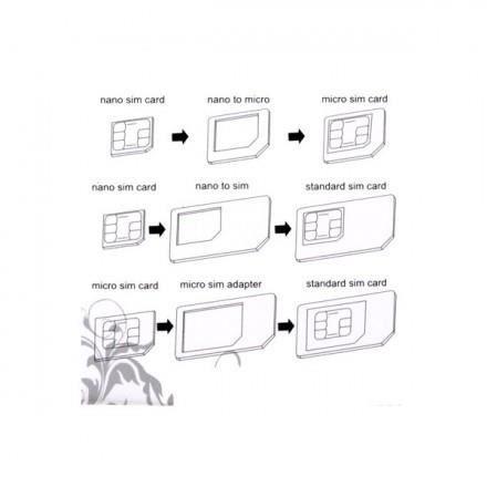 Kit 3 en 1 pour carte SIM Iphone Ipad