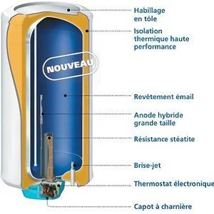 CHAUFFE-EAU Chauffe eau Atlantic ZENEO ACI HYBRIDE vertical…