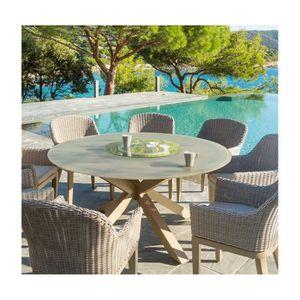 TABLE EXTERIEUR DUBAI HESPERIDE RONDE 160 CM - Achat / Vente ...