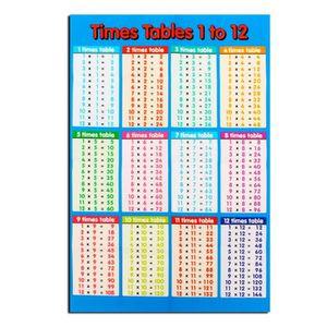 AFFICHE - POSTER 53 x35 CM Tables de Multiplications Affiche1 à 12