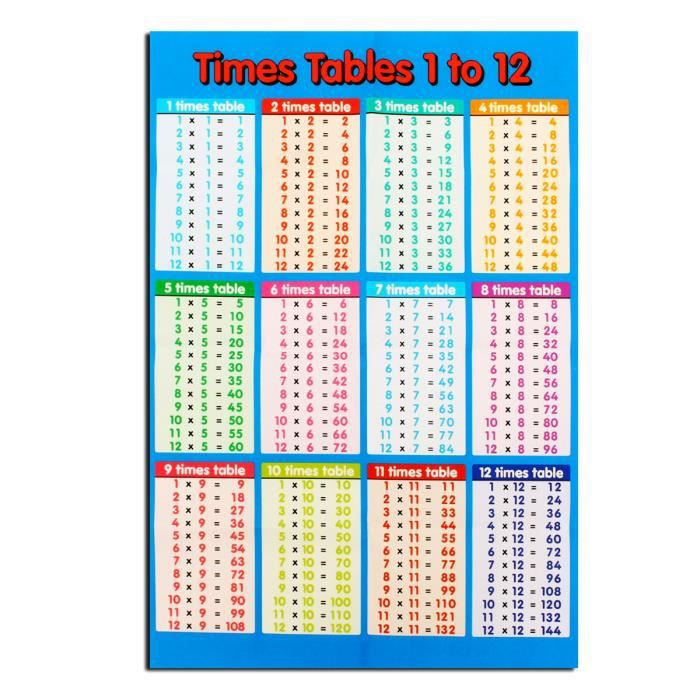 Pdf Japprends Les Tables De Multiplication 78 Ans Download Read
