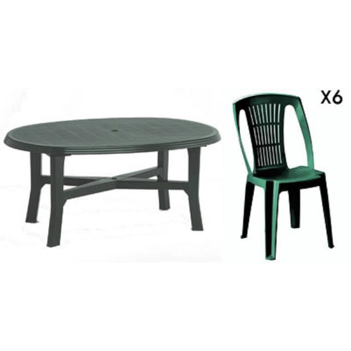 Beautiful salon de jardin vert plastique ideas awesome for Table de salon avec chaise