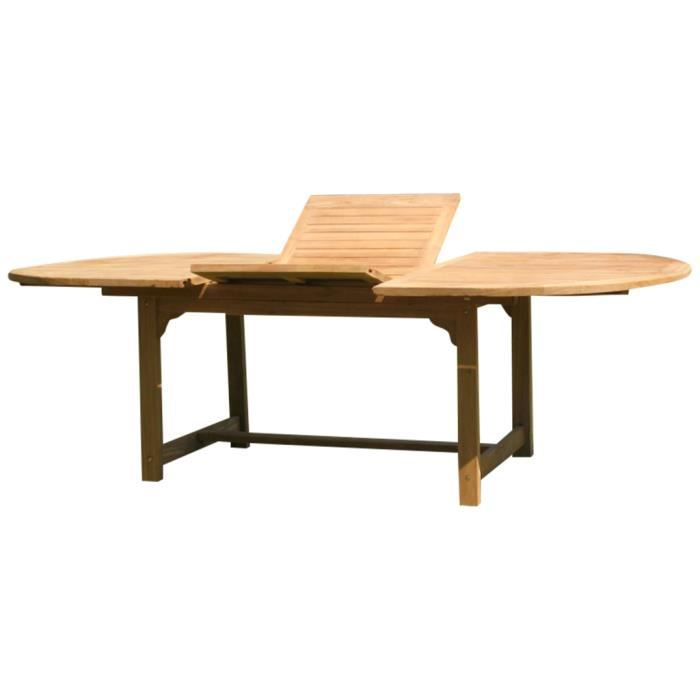 Table de jardin semarang ovale achat vente table de for Table de jardin ovale