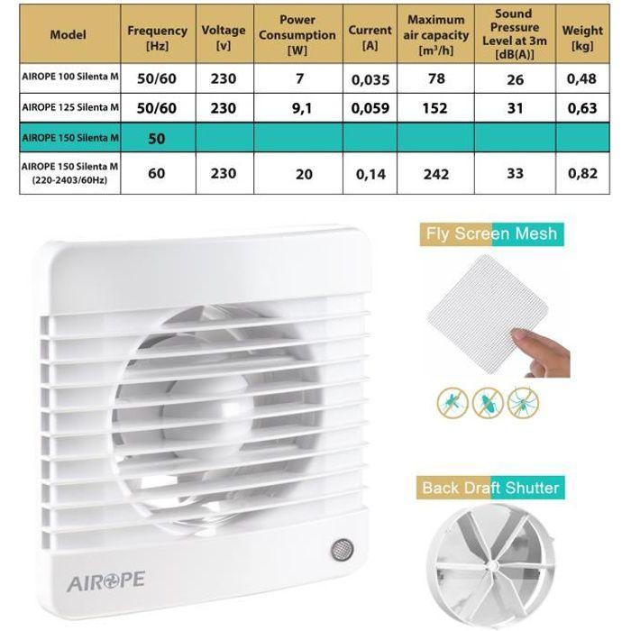 Airope,150 mm Ventilateur, Extracteur d'air avec Clapet anti-retour + Moustiquaire intégré,9.1 W,dB(A) 31,VMC pour salle de bain