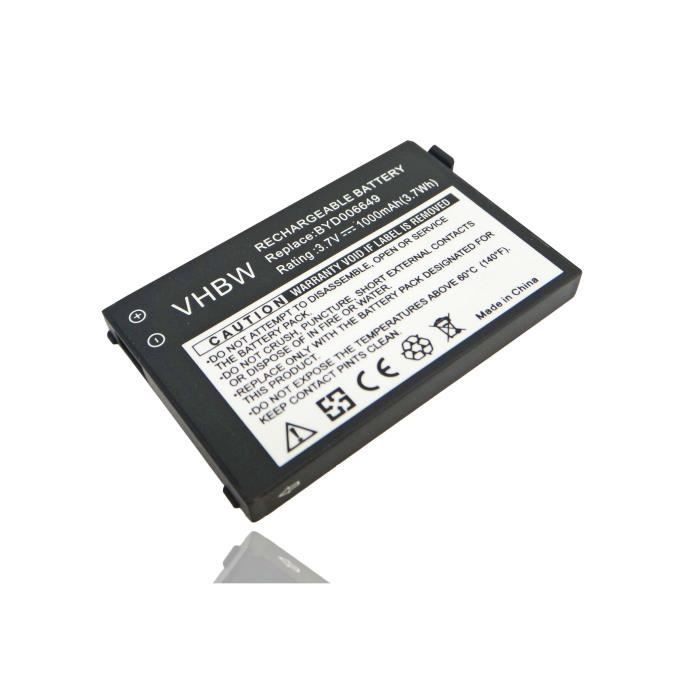 Li-Ion Batterie pour Philips Babyfon Babyphone Avent Eco SCD535 DECT, Avent SCD530, Avent SCD535, Avent SCD535-00, Nuk 10256296 r…