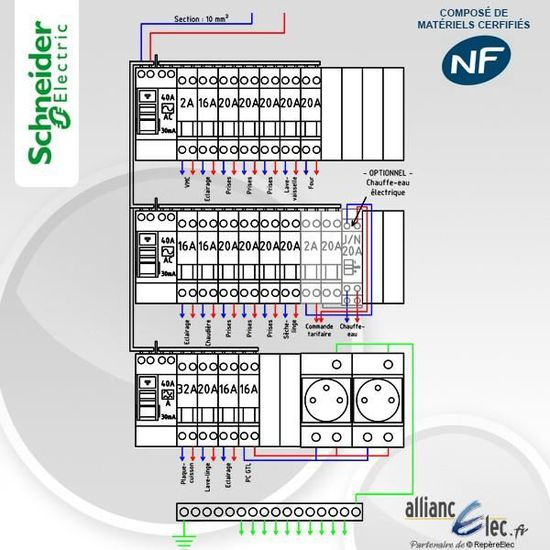 Tableau Electrique Pre Cable Schneider Surface Entre 35 M2 Et 100 M2 T1bis Et Jusqu A T5 Achat Vente Tableau Electrique Tableau Electrique Pre Cable Cdiscount