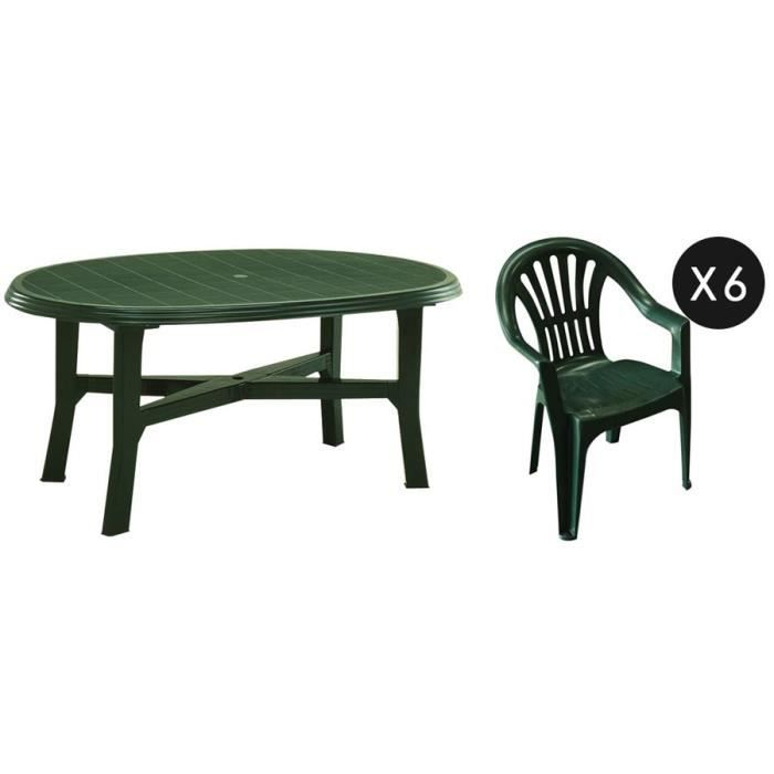 table de jardin plastique vert. Black Bedroom Furniture Sets. Home Design Ideas