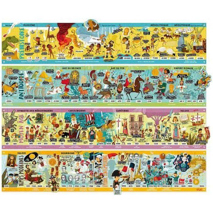 Vilac - Grande frise historique magnétique - multicolore