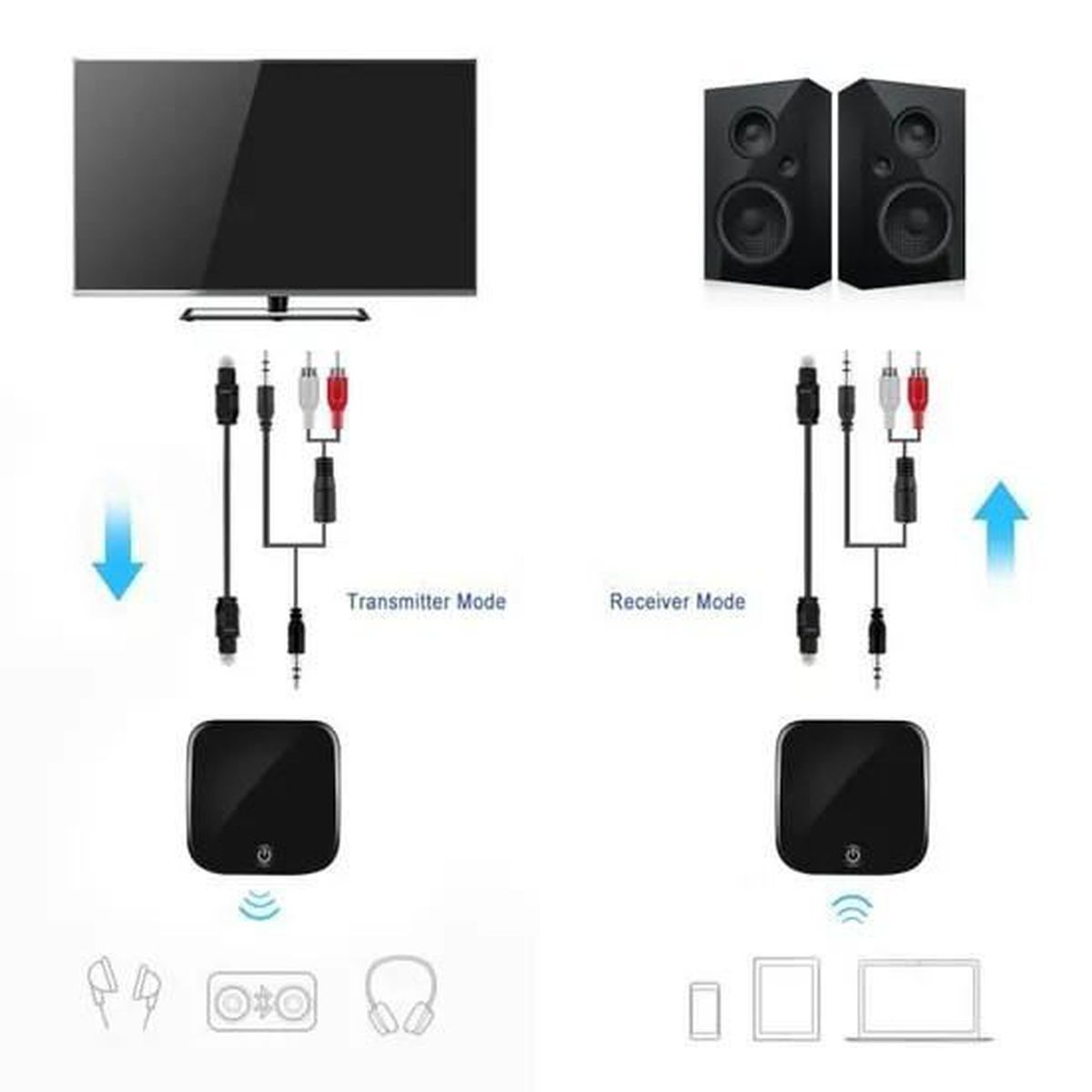 emetteur bluetooth pour tv achat vente emetteur bluetooth pour tv pas cher black friday le. Black Bedroom Furniture Sets. Home Design Ideas