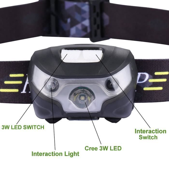 Headlamp Lampe de poche Lampe Frontale LED Rechargeable, Orientable, Câble USB Inclus