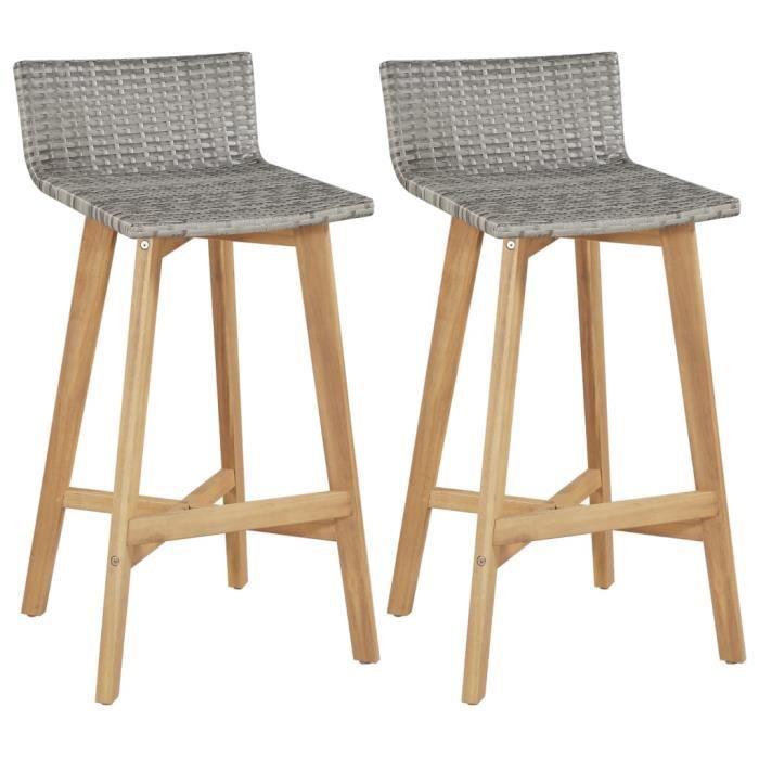 2 pcs Chaise de bar Tabouret de bar Résine tressée Bois d'acacia 40x45x90 cm